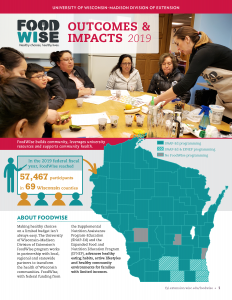 The 2019 FoodWIse Outcomes & Impacts Report